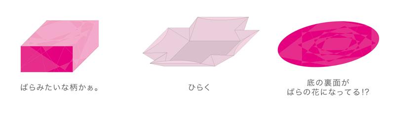 ROSEBAUMコンセプト2
